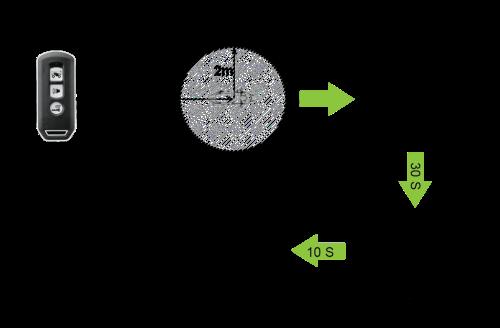 cách thức hoạt động của smartkey honda airblade
